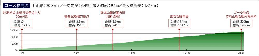 20110915minowa2.JPG