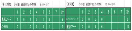 20130606nakane2.JPG