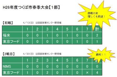 20140509nakane2.jpg
